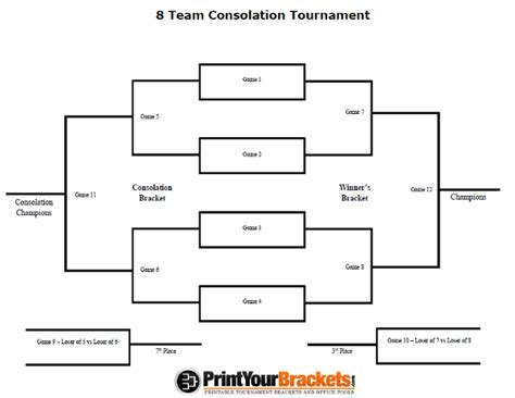 8 team bracket template 8 team consolation tournament bracket printable