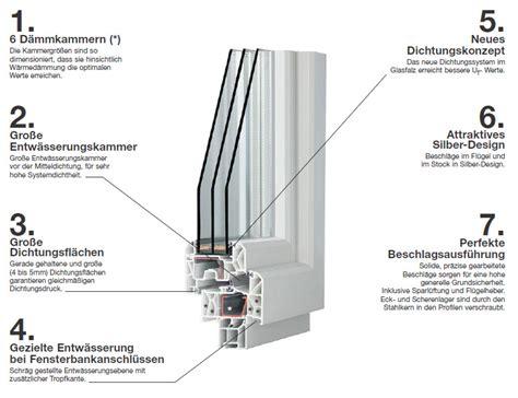 Kunststofffenster Und Türen by Hrachowina Kunststofffenster Pestitschek Fenster Und