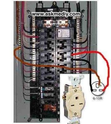 install   volt outlet home electrical wiring electrical outlets electrical projects
