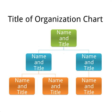 10 Best Images Of Simple Small Company Organizational Structure Chart Simple Organizational Small Business Organizational Chart Template