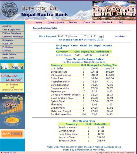 nepal rastra bank exchange rate forex today nepal rastra bank 171 best binary options profit