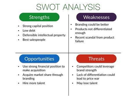 swot analysis worksheet template swot analysis worksheet ideal vistalist co