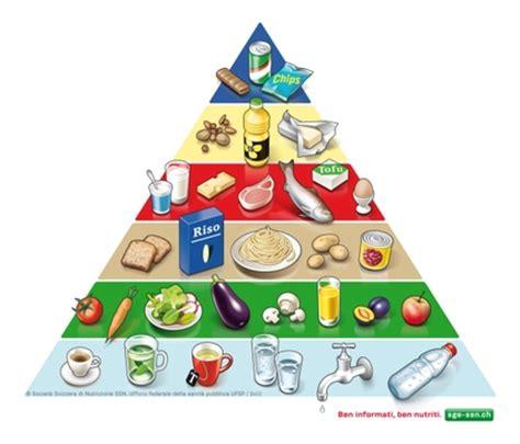 alimentazione sana ed equilibrata esempio alimentazione sana ed equilibrata cantone ticino