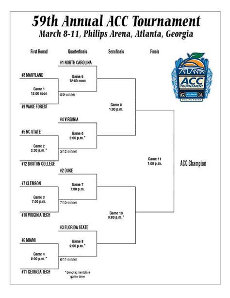 2014 acc basketball tournament bracket acc tournament