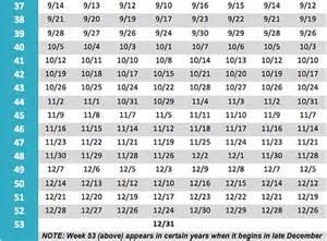 Timeshare Week Calendar 2018 Timeshare Calendar Calendar Template 2016