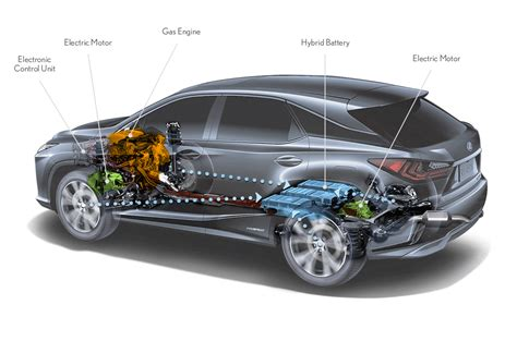 how cars engines work 2002 lexus is regenerative braking lexus of pembroke pines is a pembroke pines lexus dealer and a new car and used car pembroke