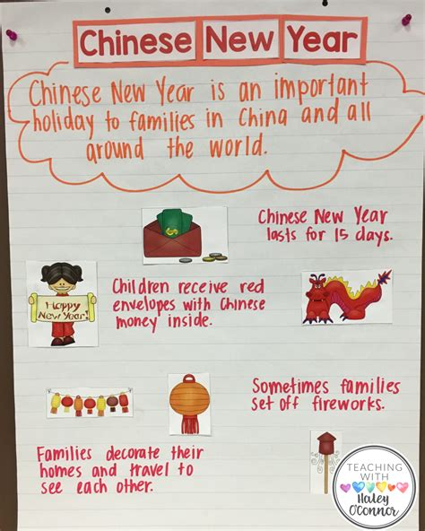 Diverse Holidays In The Classroom Teaching With O