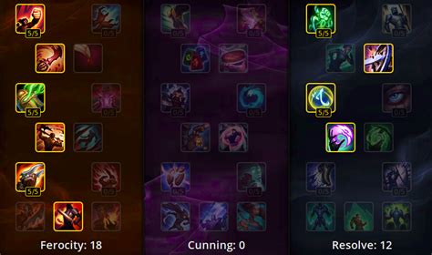 fiora item fiora counters builds and more league of legends guru
