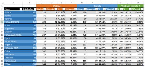 how to do a data table in excel excel how to a table look ms excel 2013