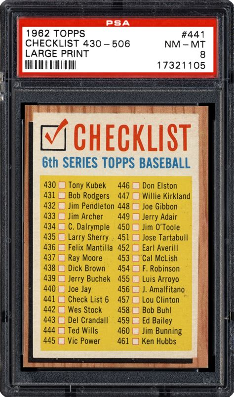 baseball card checklist template baseball card checklist printable related keywords