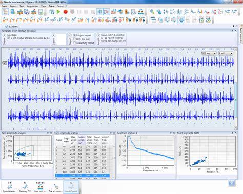 interference pattern analysis emg 5 kanal emg ep cihazı neuro mep 5
