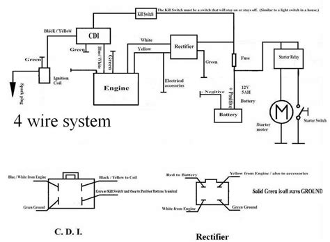 50cc bike wiring diagram wiring diagram