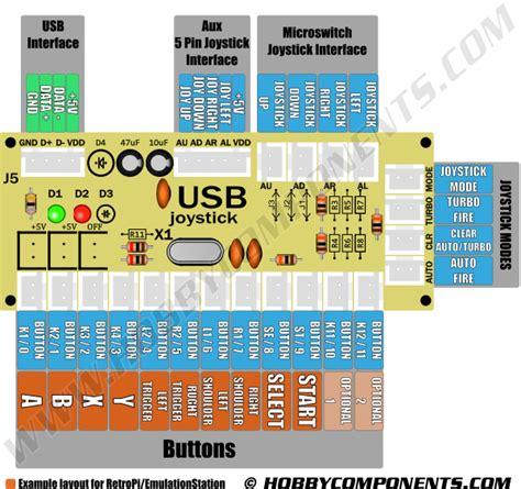 usb joystick wiring diagram choice image wiring diagram