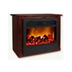 How Does The Amish Fireplace Work by