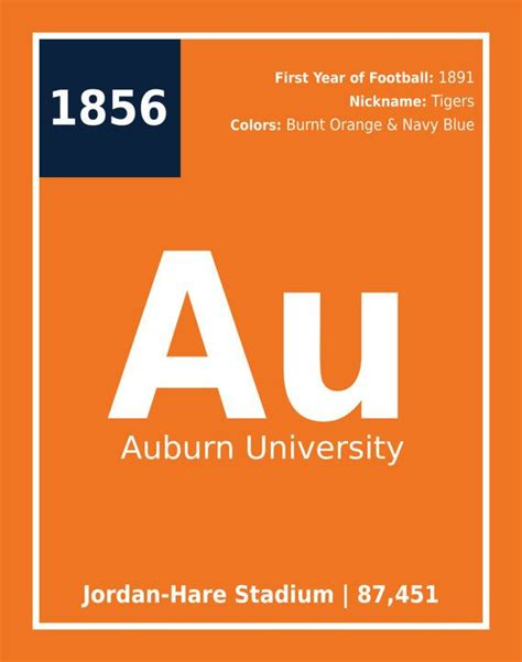gifts for auburn fans auburn tigers chemistry style quot periodic element quot print