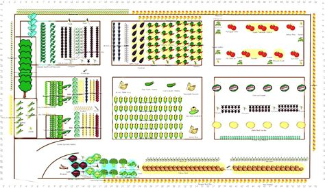 beginner vegetable garden plan garden idea beginner