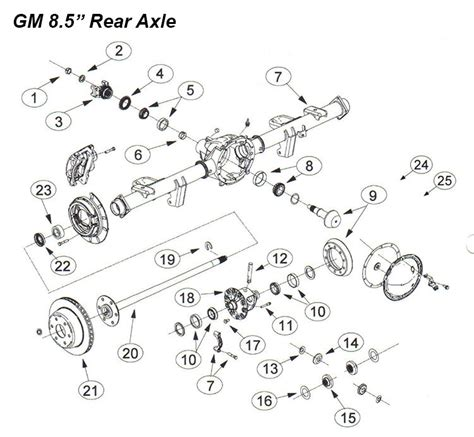 diagram of differential 12 bolt chevy differential exploded view parts wiring