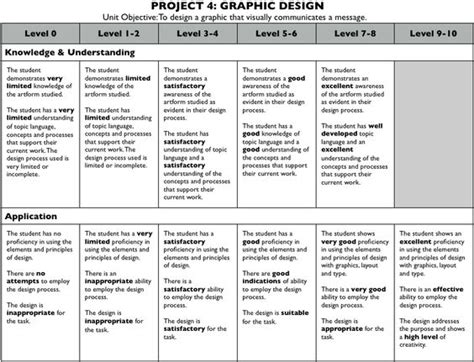 visual communication and design rubrics infographic ideas 187 infographic rubric best free