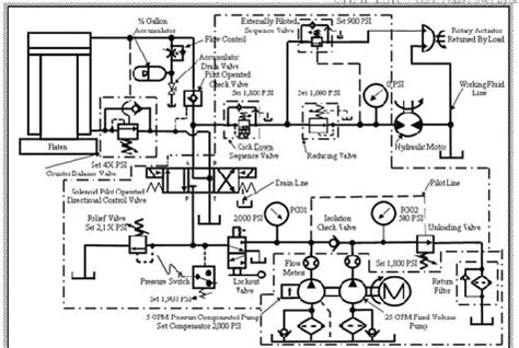 electrical logic diagrams electrical free engine image