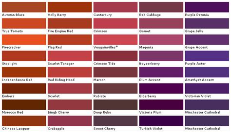 ruby color chart www pixshark images galleries with a bite