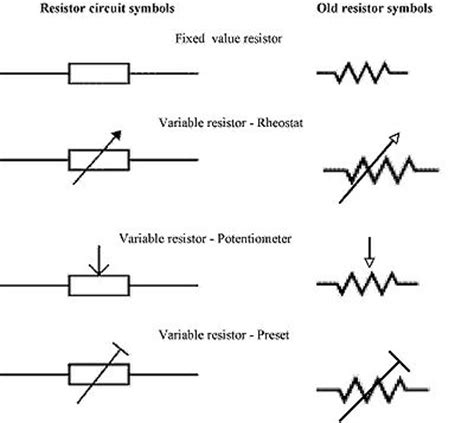 images of types of resistors radio world a resistor and different types