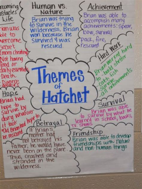 theme exles middle school 12 best images about hatchett on pinterest activities