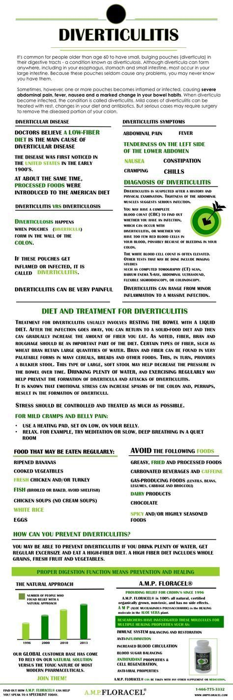 Sibo Stool Detox by Best 25 Diverticulitis Symptoms Ideas On Sibo
