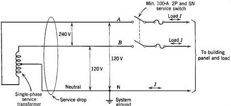 2 pole 3 wire grounding diagram wiring diagram