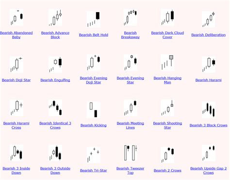 pattern candlestick free forex candlestick pattern indicator binary options