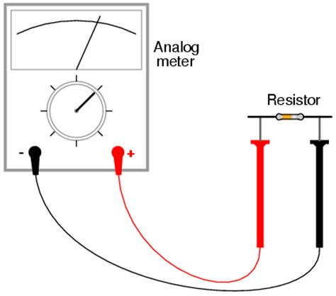 how to read resistors with multimeter ohmmeter usage basic concepts and test equipment