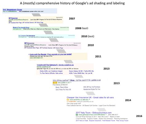 google themes history color fade a visual history of google ad labeling in
