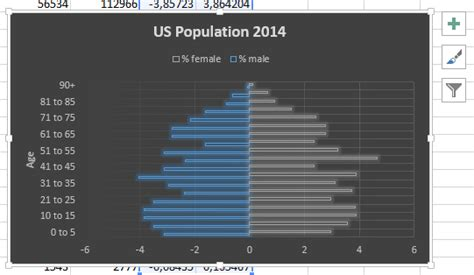 Best Excel Tutorial Age Population Pyramid Population Pyramid Excel Template