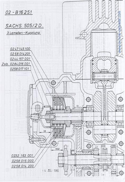 Sachs Motor 505 2bx by Sachs 505 2 Motor Reparaturanleitung