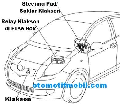 Saklar Lu Mobil Vios fungsi relay pada klakson mobil otomotif mobil