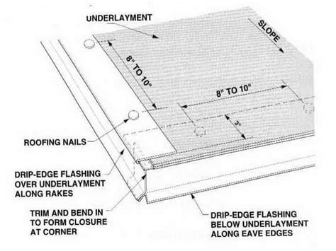 style a roof edge cutting t style drip edge for corners or roofing