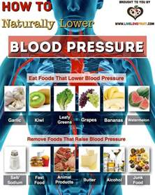 home remedies to lower pressure 26 best high pressure home remedies images on