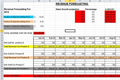 Sales Forecast Template Peerpex Sales Forecast Template Excel Free