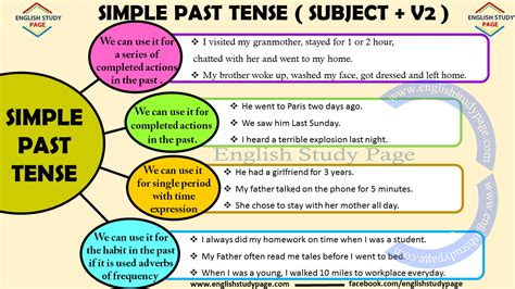 past tende simple past tense grammar study page
