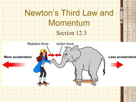 biography of isaac newton and his third law newton nsis fifth grade