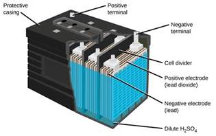 Connected Car Battery Backwards 17 5 Batteries And Fuel Cells Chemistry
