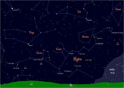 Rasi Bintang perbedaan rasi bintang dengan zodiak zavire