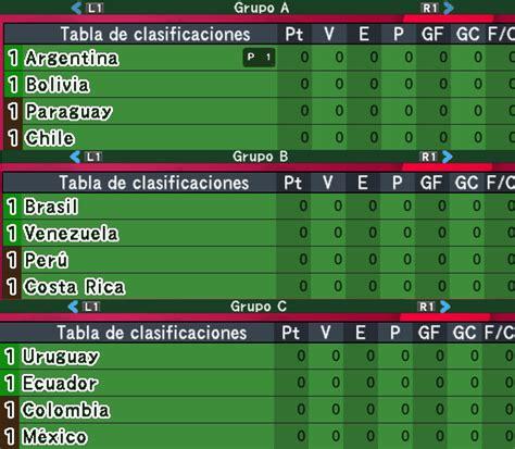 printable schedule copa america 2015 torneo copa america 2015 fecha n 176 1 taringa