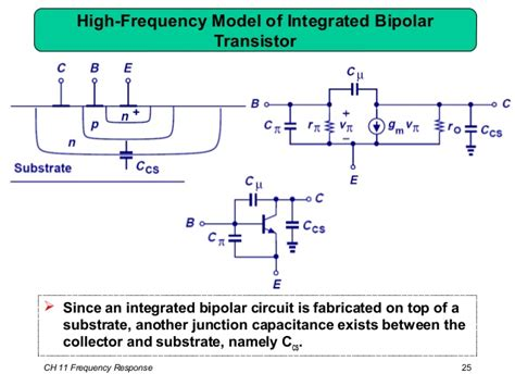 bipolar transistor frequency response bipolar transistor frequency response 28 images for the multitransistor lifier in figure p7