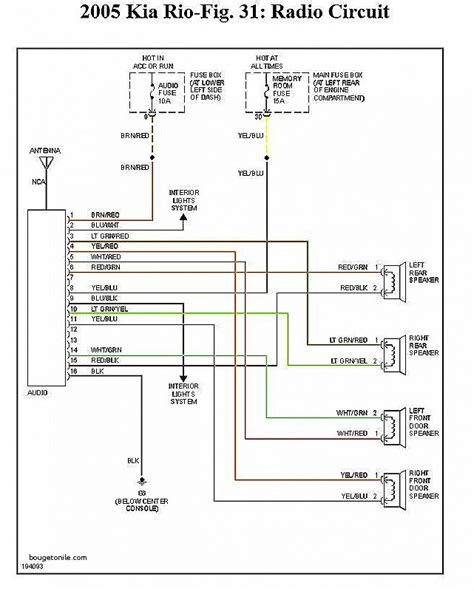 2006 kia spectra wiring diagram windows new wiring