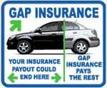 should i buy gap insurance on a new car gap insurance should i buy it from the car dealership