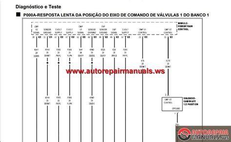 service manual fiat freemont 2012 auto repair