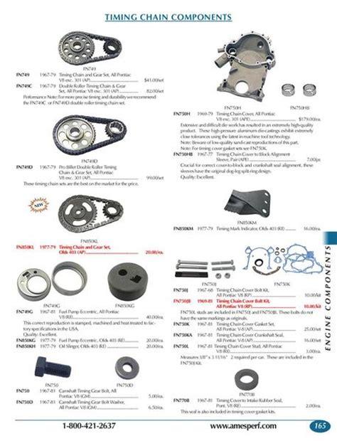 pontiac parts catalog pontiac parts catalog html autos post