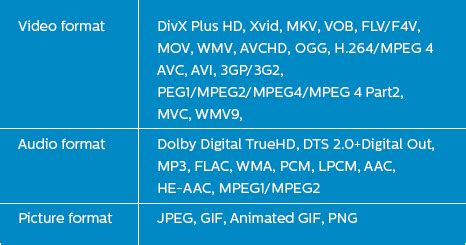 philips dvd player video format not supported media player blu ray and portable dvd player philips
