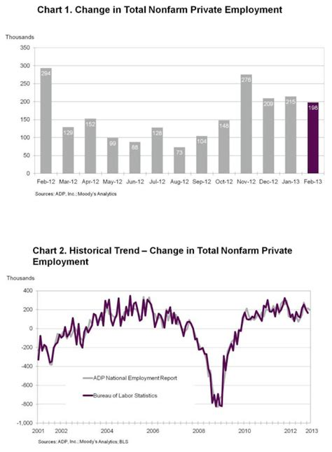 Mba Mortgage Applications Data by Mortgage Applications Recover From 3 Week Hangover The