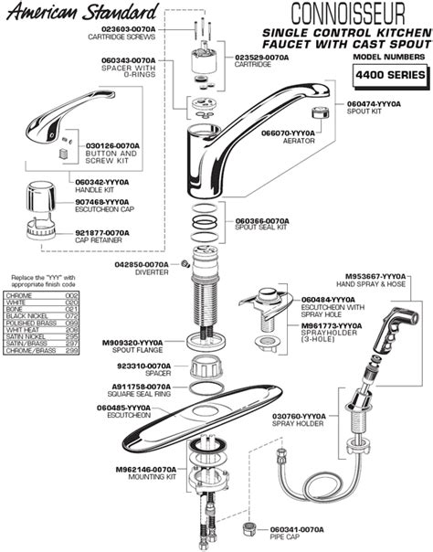 moen single handle kitchen faucet parts diagram plumbingwarehouse american standard commercial faucet parts for model 4400